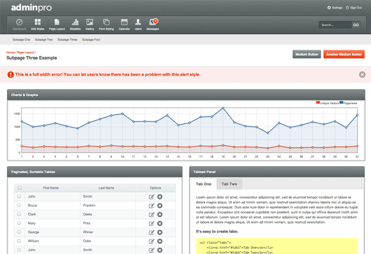 AdminPro - Premium Responsive Admin Template