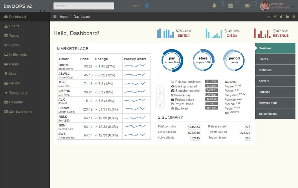 DevOOPS Bootstrap Admin Theme