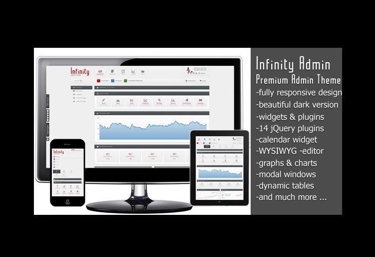 Infinity Admin - HTML5 & CSS3 Premium Full Featured App