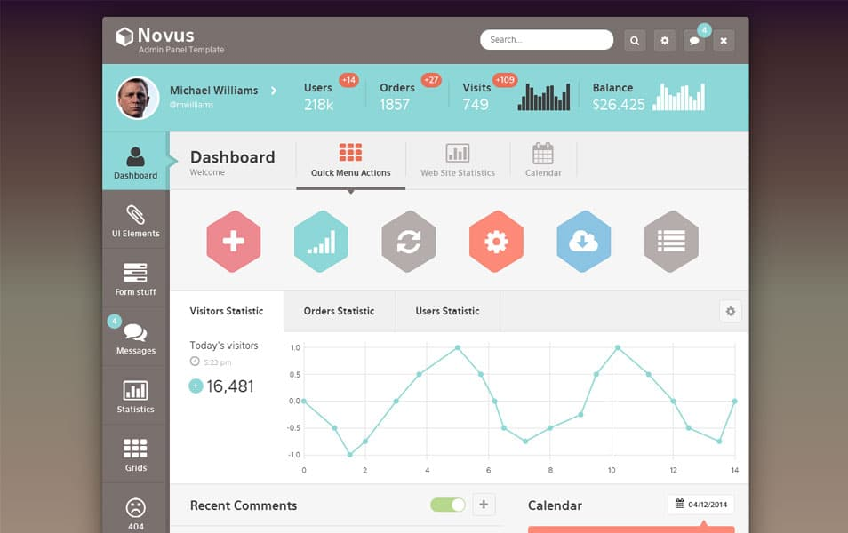 Best responsive admin templates for Html template for admin panel