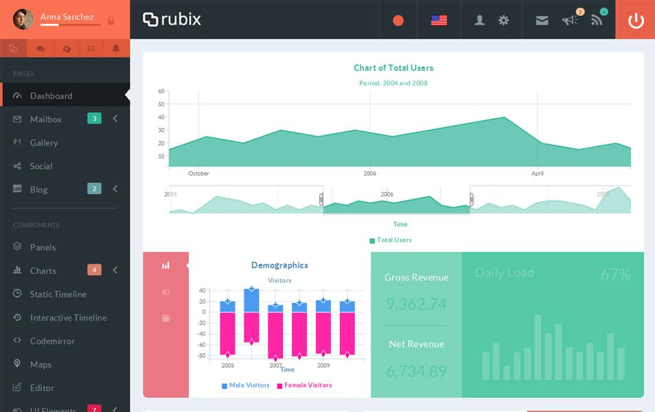 Rubix - ReactJS Powered Admin Template