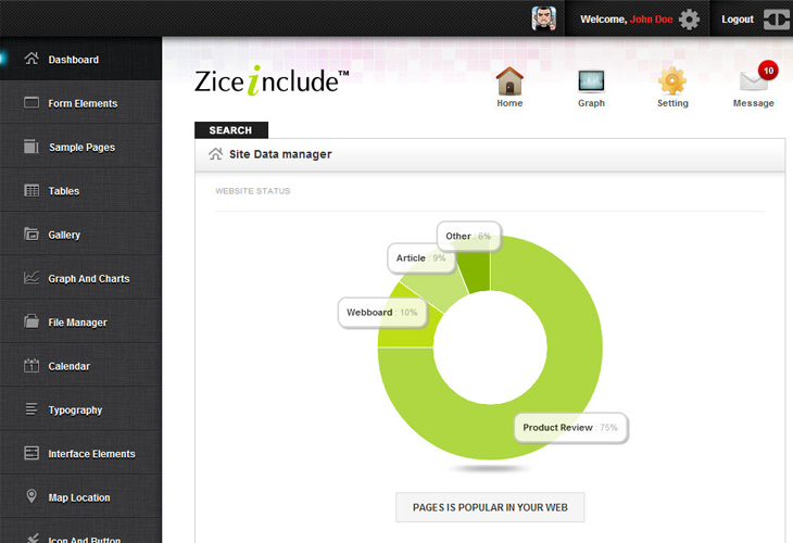 Zice Admin Colorful Admin Templates