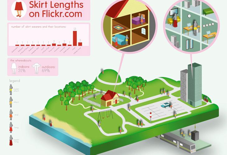 Create cool infographics