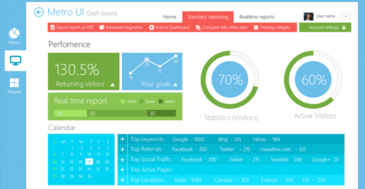 Beautiful Metro Style Dashboard UI Kit PSD for Free Download - cssauthor.com
