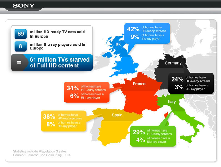 Map Of HDTV Uptake Across Western Europe