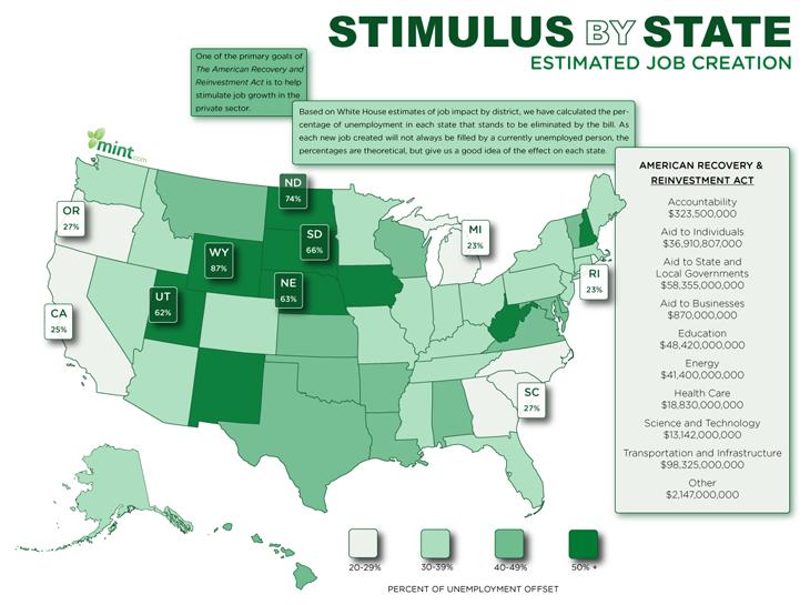 Mint Emp Map