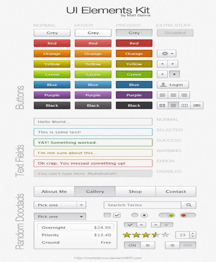 User Interface Button Kit