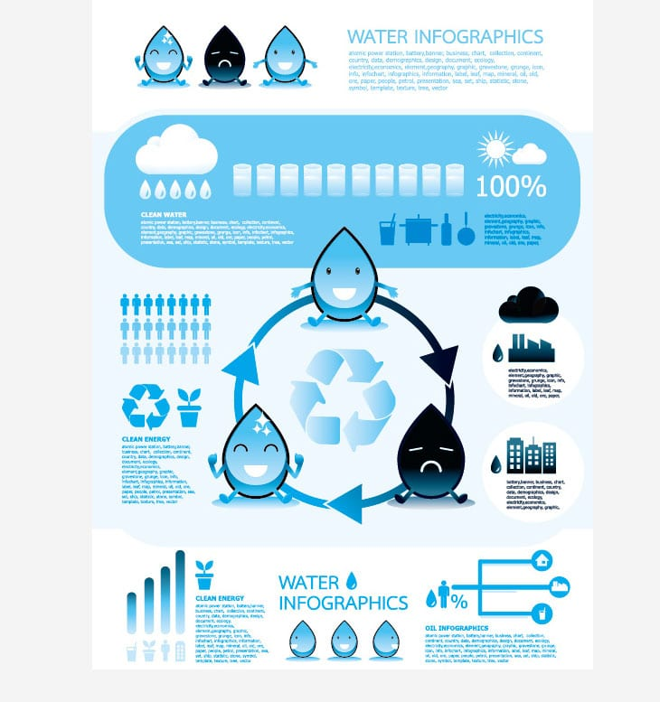Elements-of-water-infographics-vector-set