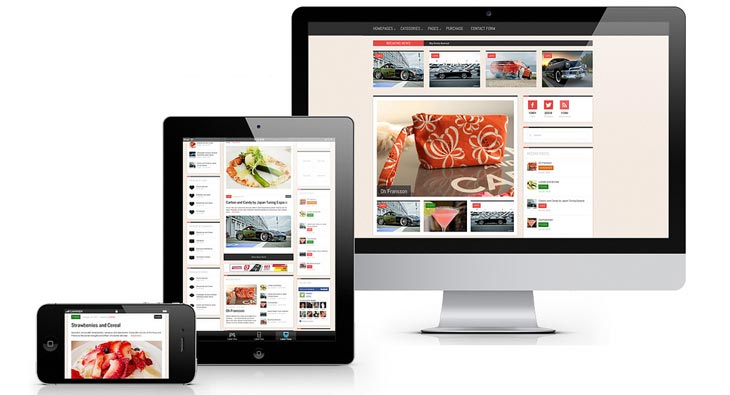 Is Responsive Web Design Really The Future
