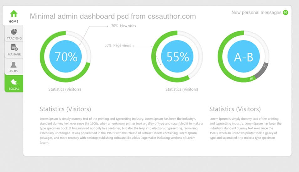 Free Download Minimal Admin Dashboard PSD