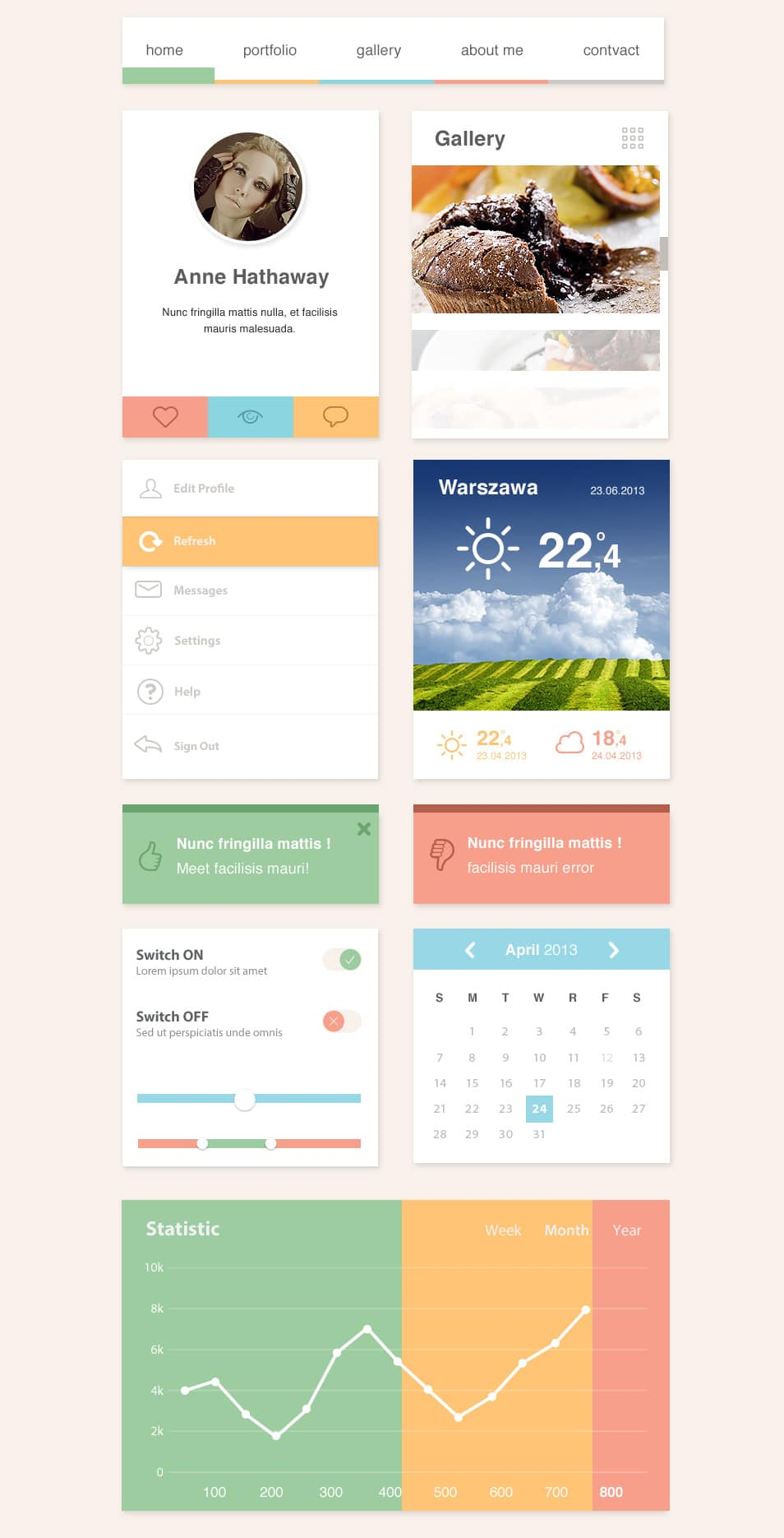 The Ero Widget UI Kit