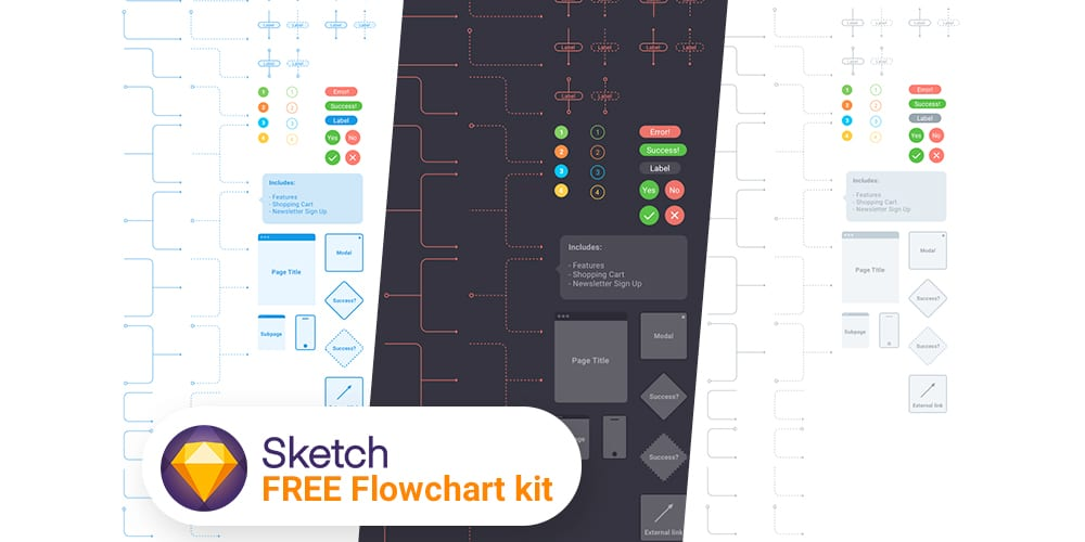 Flow Chart kit for Sketch