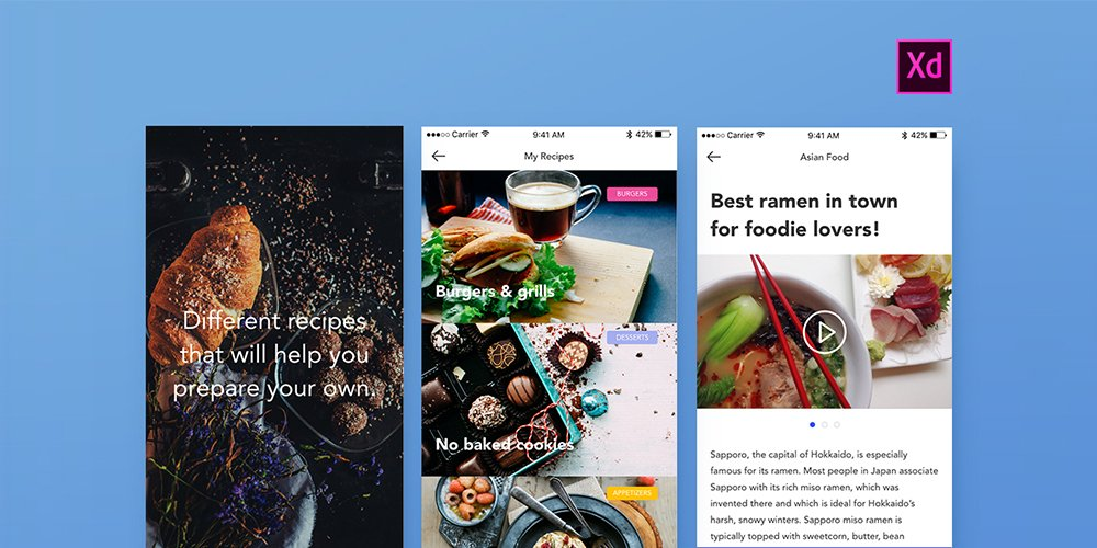 Foodies UI Kit