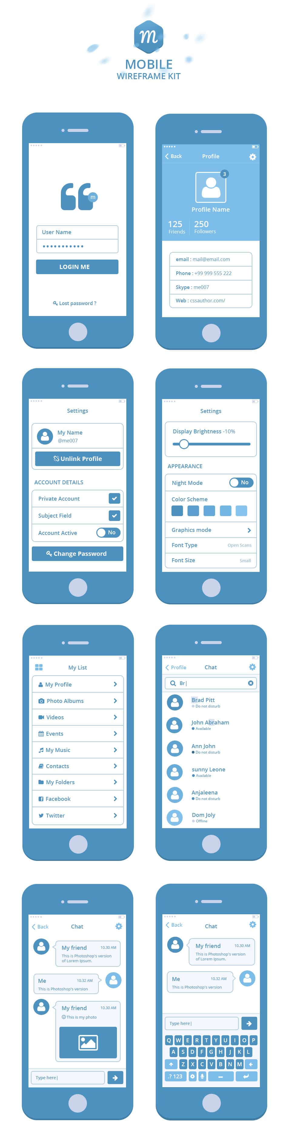 Mobile Wireframe Kit PSD