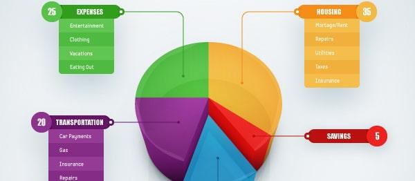 3D Pie Chart Design