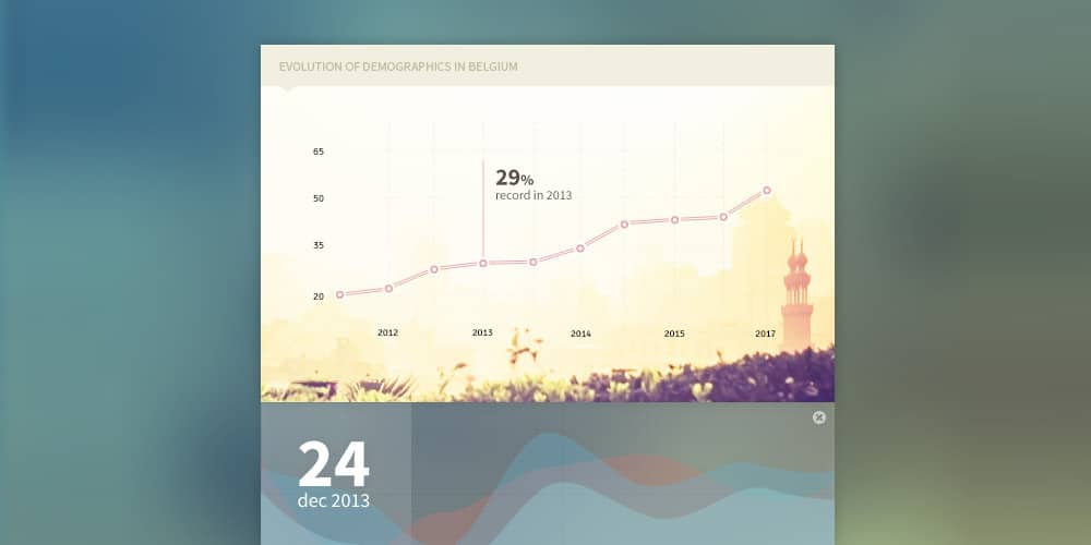Chart Widget With PSD
