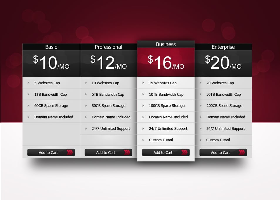 Perfect Pricing Table Interface PSD