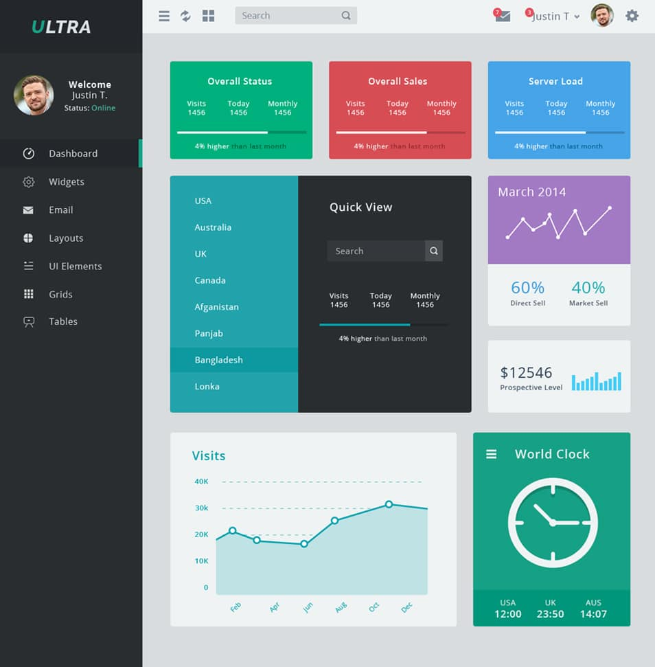Ultra Free Admin Dashboard UI