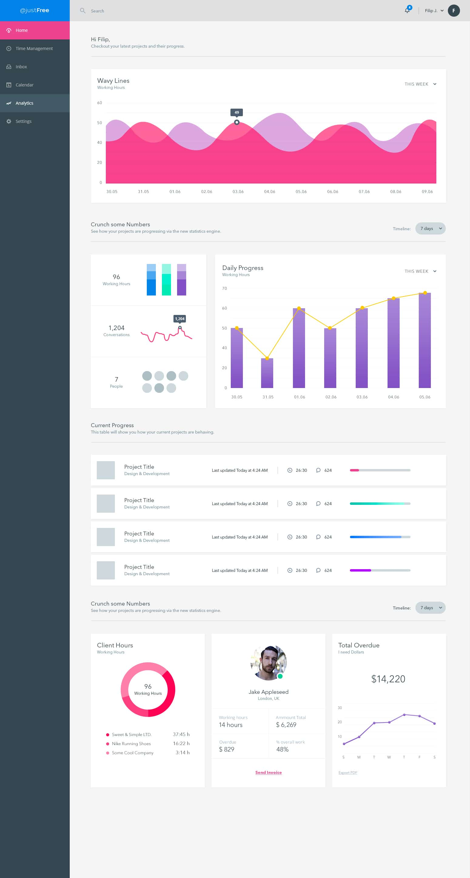 Analytics Dashboard UI KIT PSD