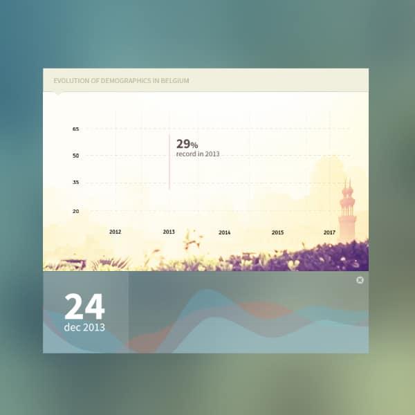 Chart-Widget
