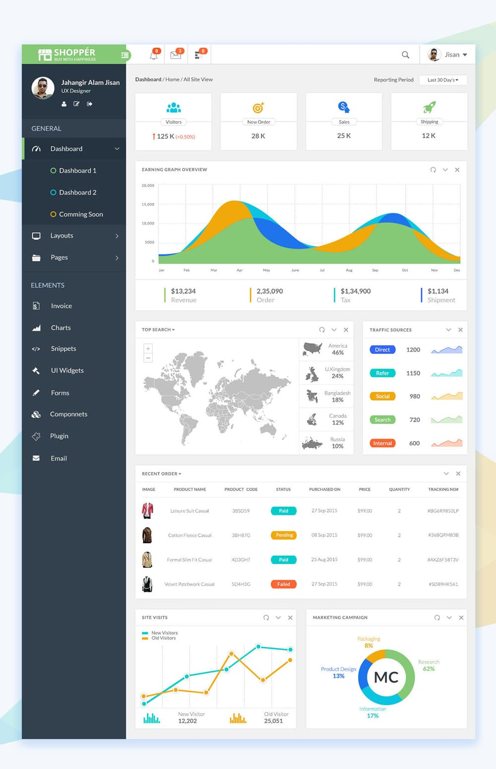 Free dashboard ui design psd css author deshiman ecommerce dashboard template psd pronofoot35fo Choice Image