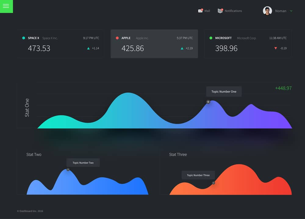 Free Dashboard Template PSD
