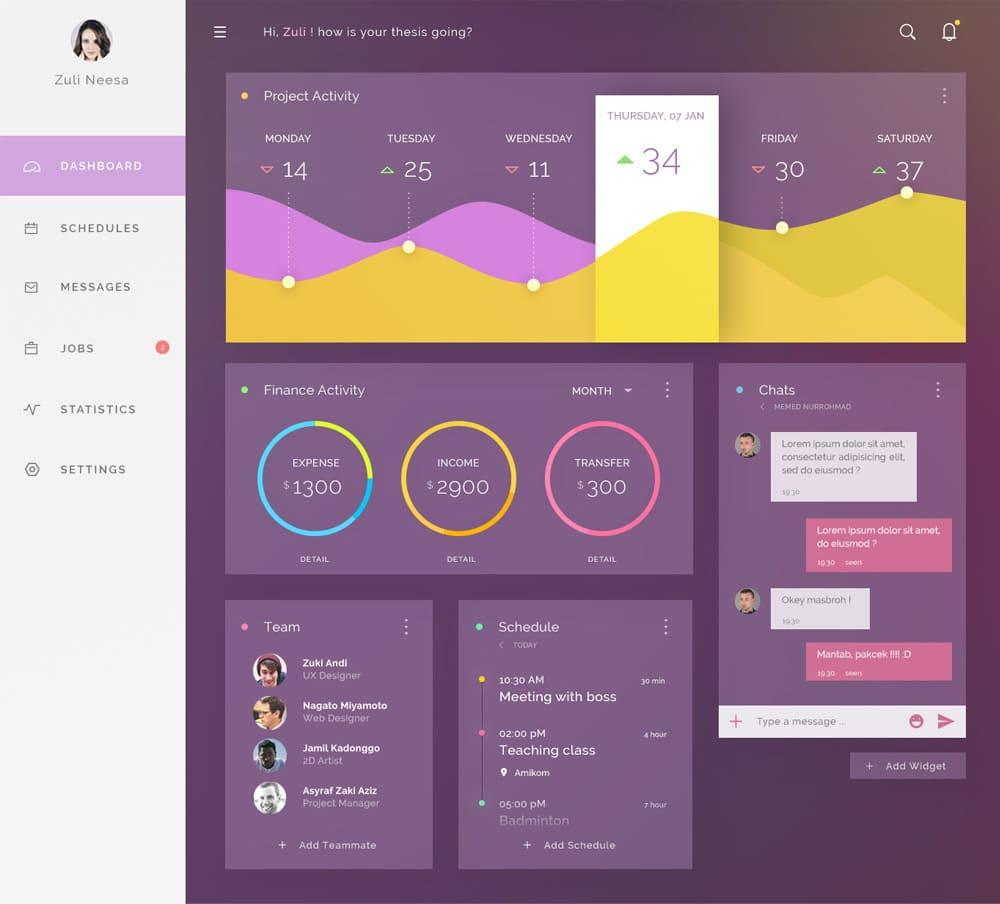 Free Dashboard UI Design PSD- Css Author