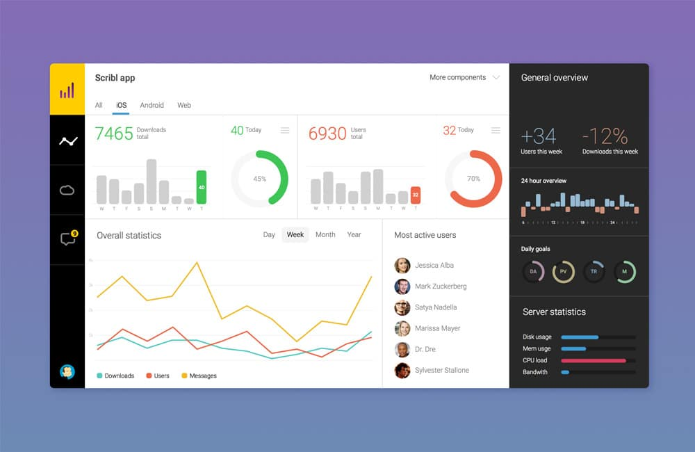 Free Sketch Dashboard UI