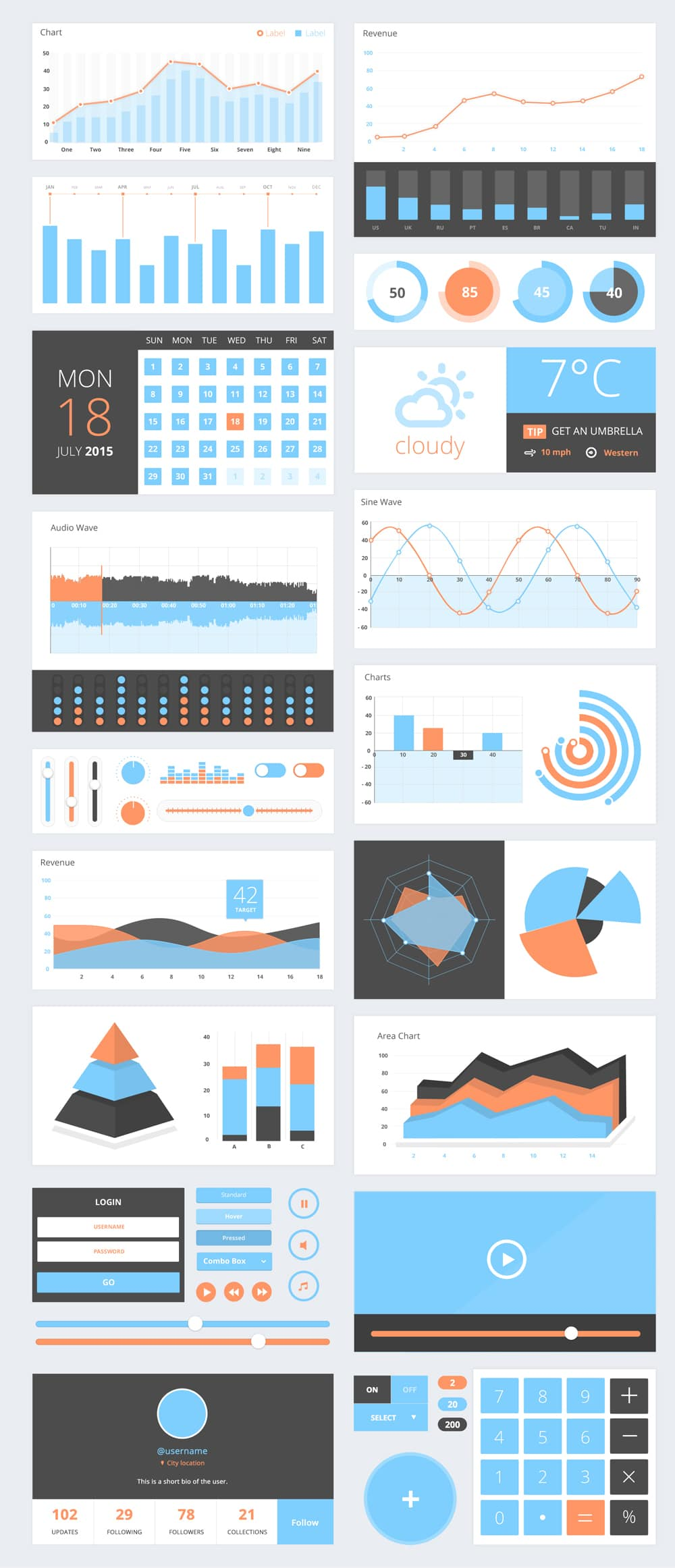 Graphs & Charts UI Components PSD