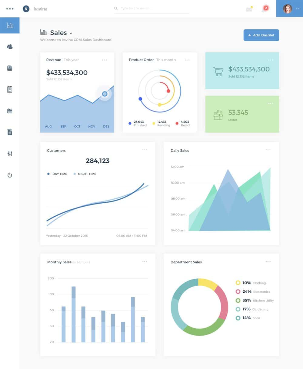 Kavina Dashboard Analytics