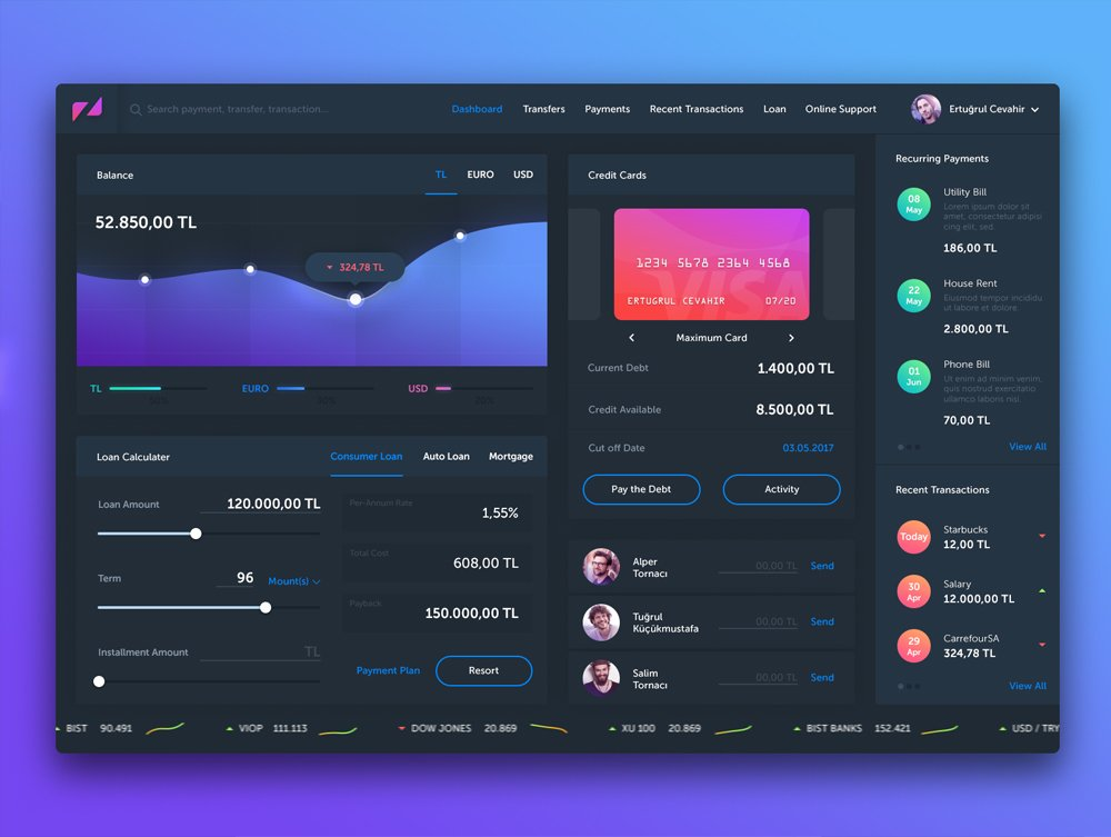 Online Banking Dashboard PSD