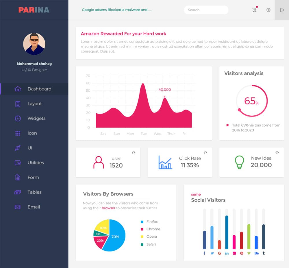 Parina Multipurpose Dashboard PSD