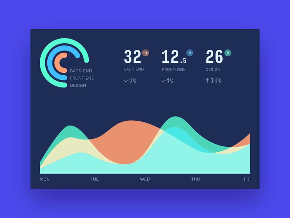 Project Analytics Dashboard UI