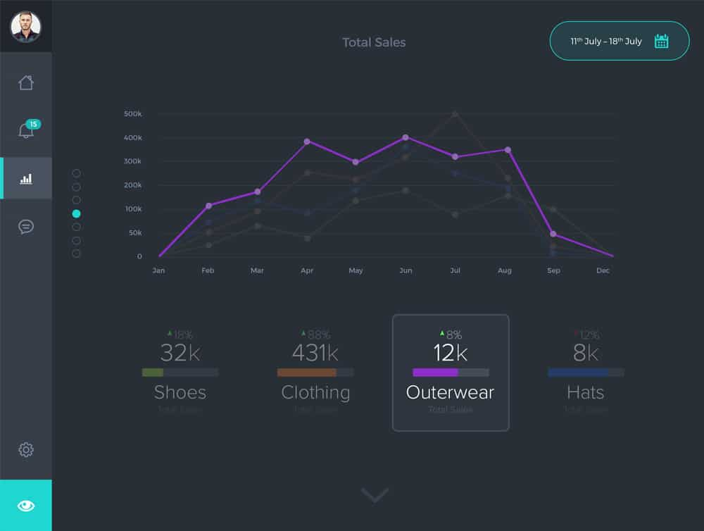 Sales Dashboard PSD
