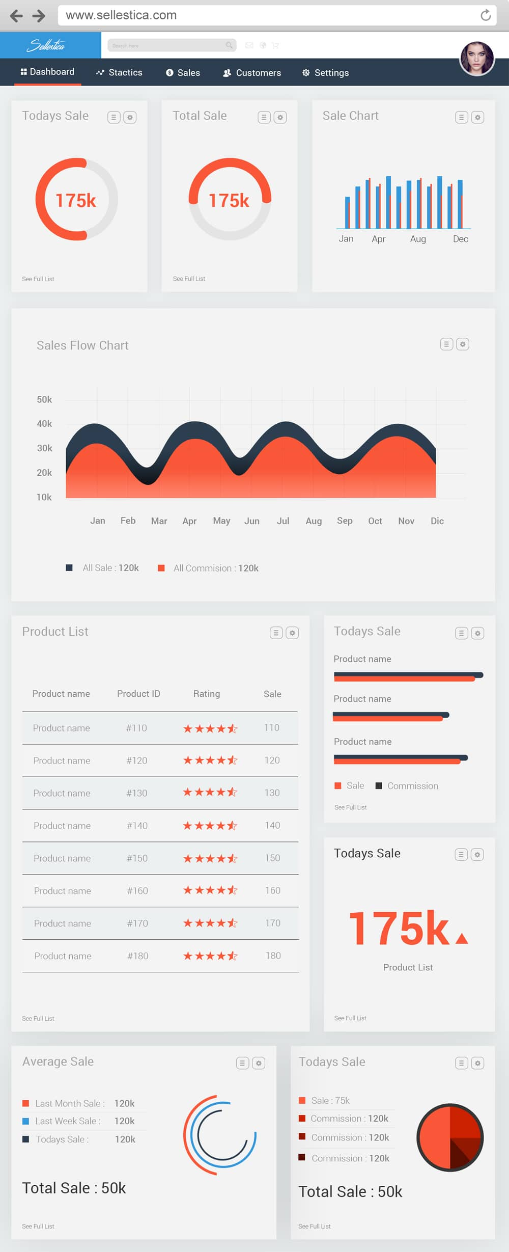 Sellestica - Free Admin Dashboard Template PSD