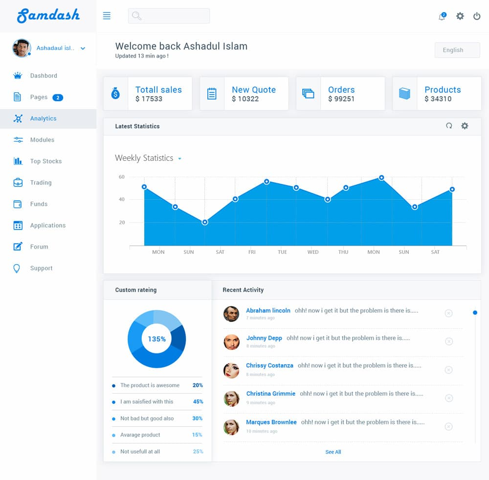 Smart Admin Dashboard UI PSD