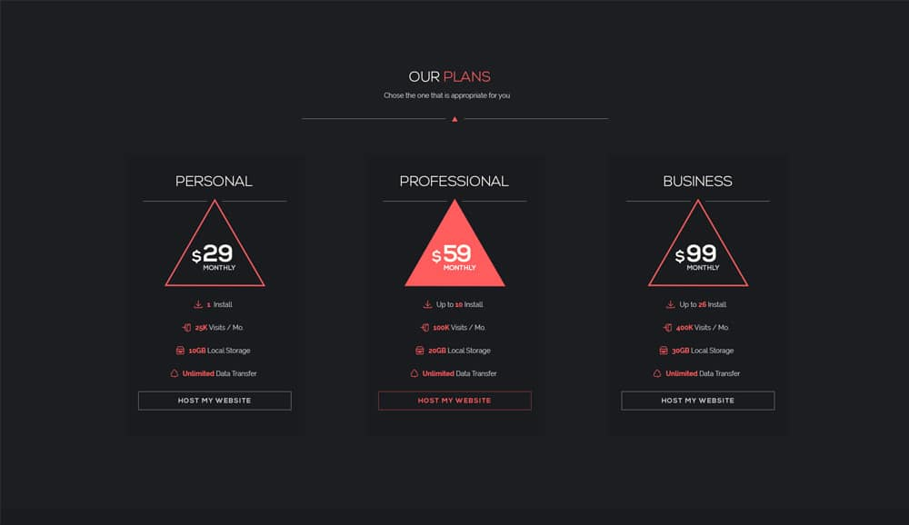 Minimal Pricing Table PSD