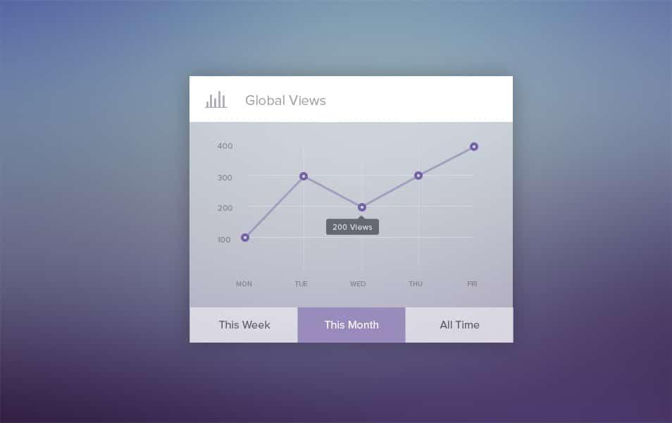 Stats-Widget