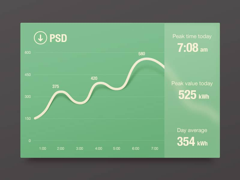 Graph Widget UI