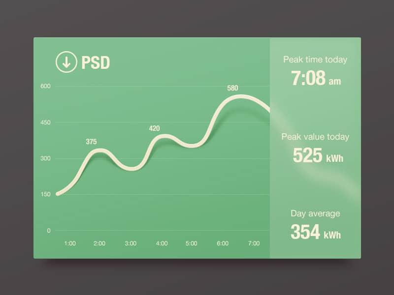 Graph Widget UI