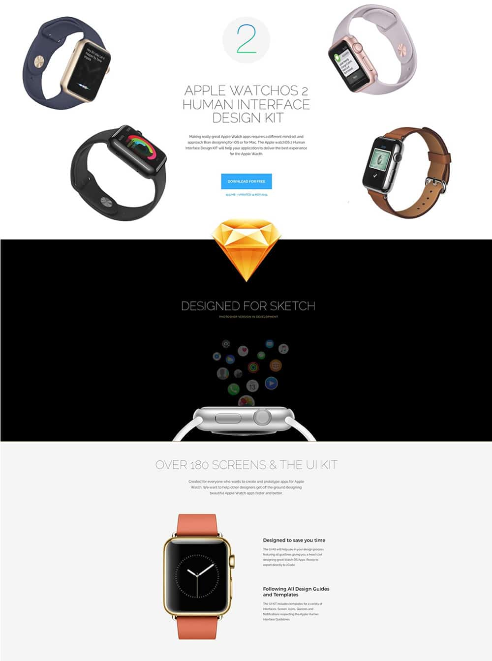 Apple watchOS 2 Human Interface Design KIT