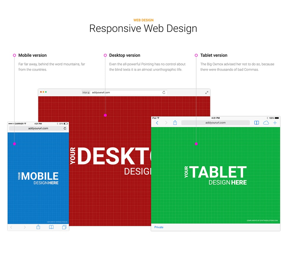 free web and mobile browser mockup designs psd, Powerpoint templates