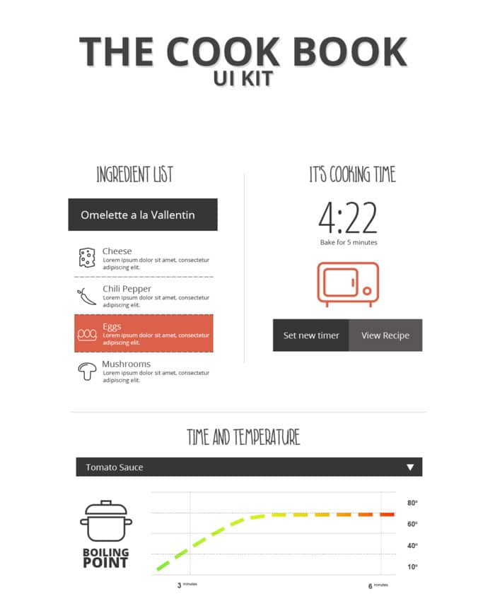 The cook book UI Kit