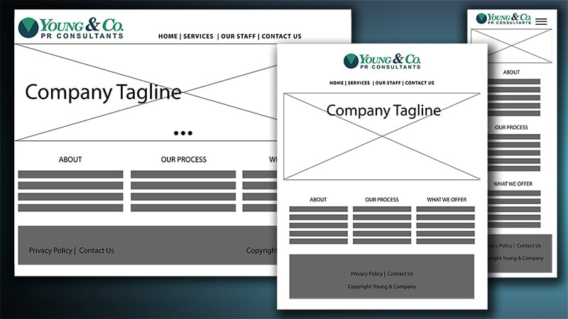 Website Wireframing Is Not a Waste of Time