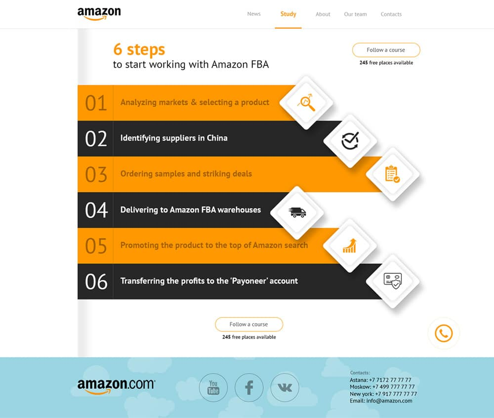 Free Amazon step infographics PSD