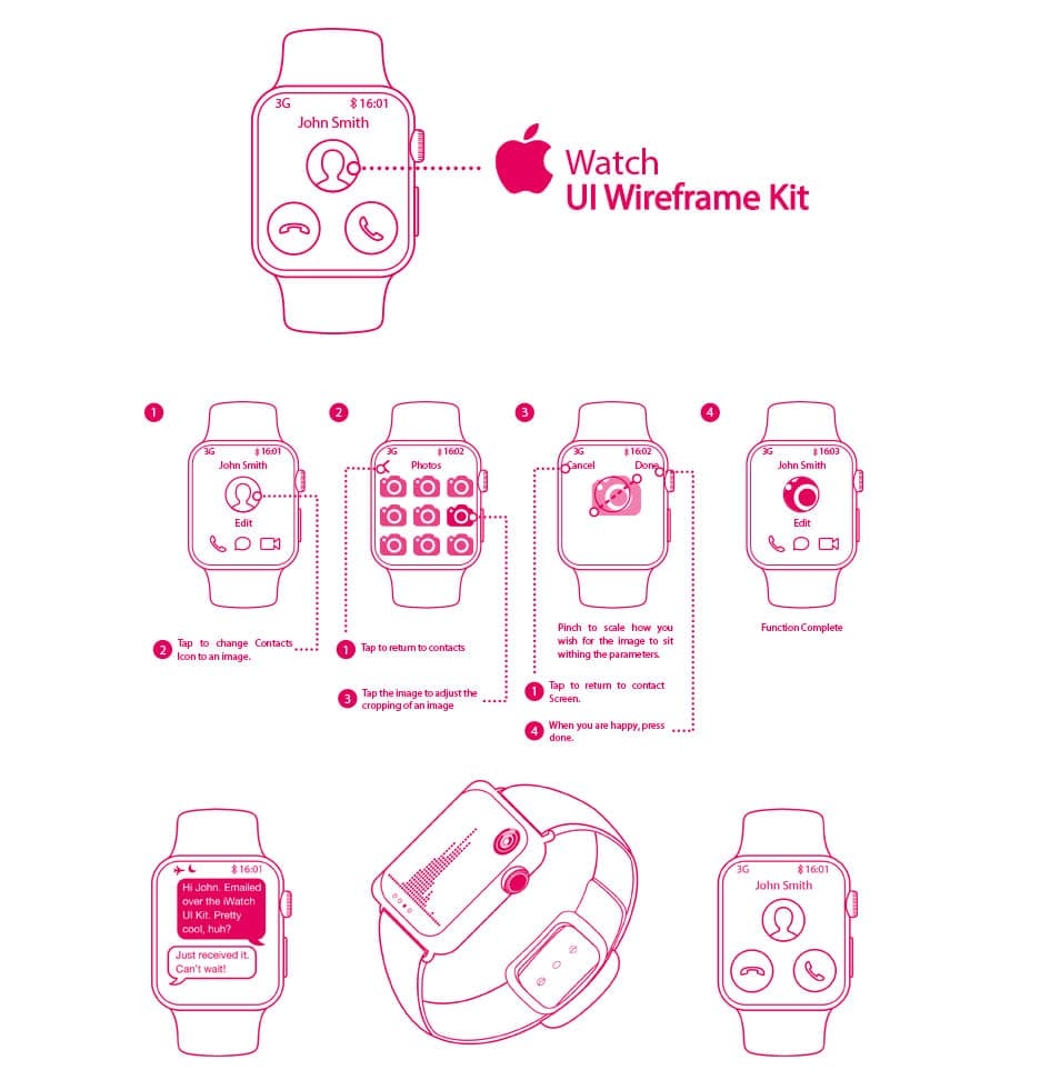 Apple Watch: UI Wireframe Kit