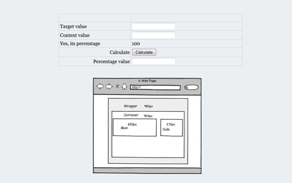 Responsive Web Design Formula for Percentage - Easy Calculator