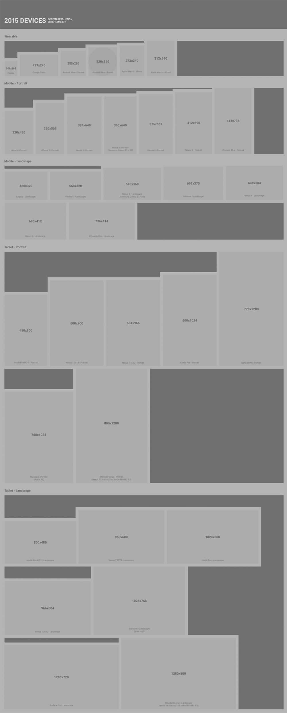 Screen Resolution Wireframe Kit PSD