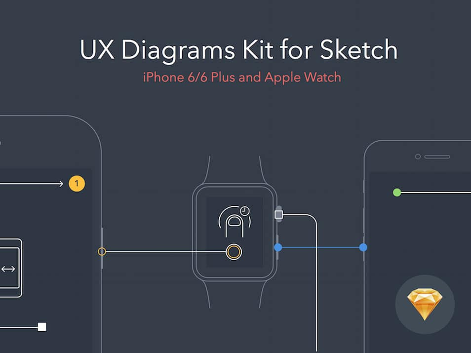 UX Diagrams Kit for iPhone 6/6 Plus and Apple Watch