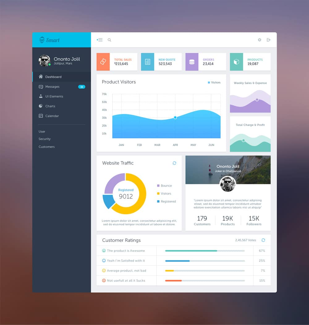 Smart Admin Dashboard PSD